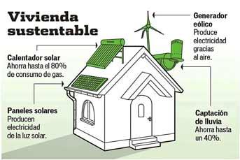 Vive de a gratis con casa ecol gica cr nica de sociales Requisitos para construir una casa